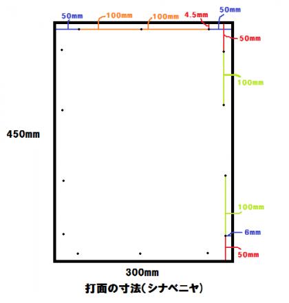 打面の寸法