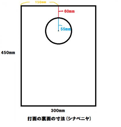 打面の裏面の寸法