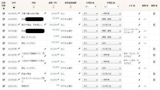 2014年10月収入